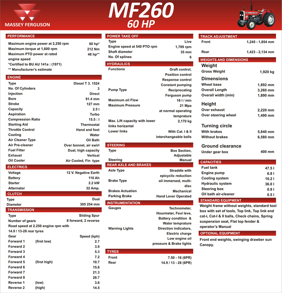 MF260 Tractor Specifications, engine, performance, weight and dimension