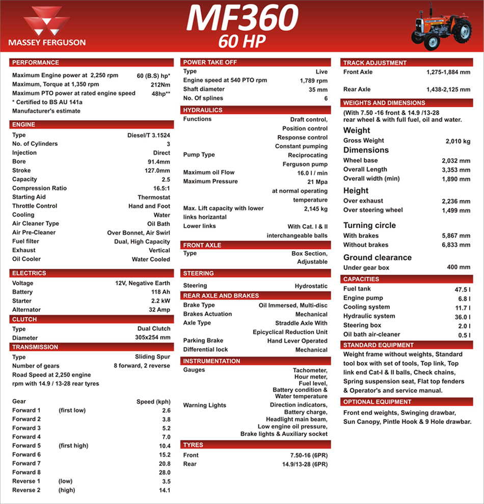 MF360 Tractor Specifications, engine, performance, weight and dimension