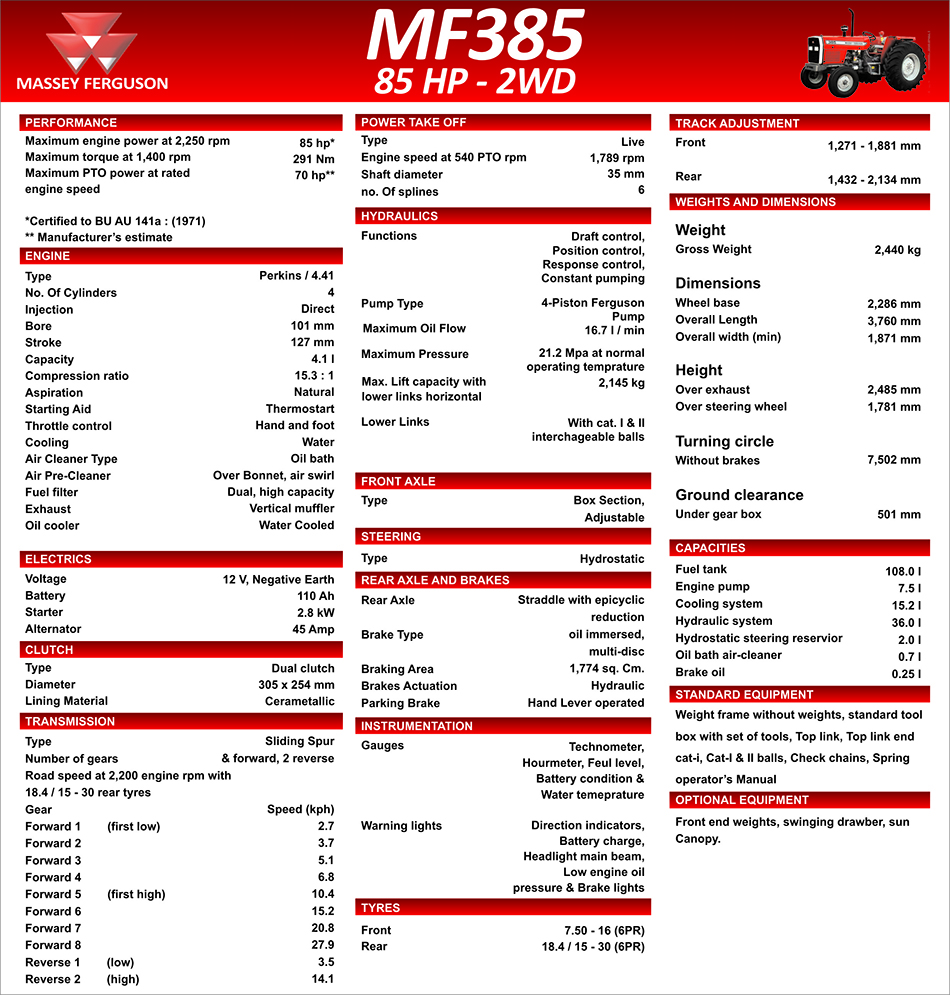 Massey Ferguson 50 Specs : Massey ferguson mf wd tractor specifications